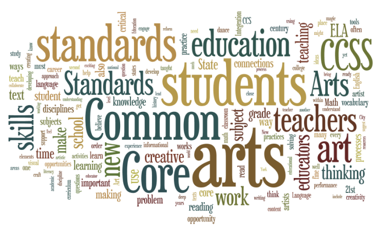 CCSS-4common_core_blog_salon_wordle1